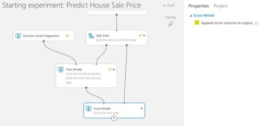 Predict House Sale Price - score model