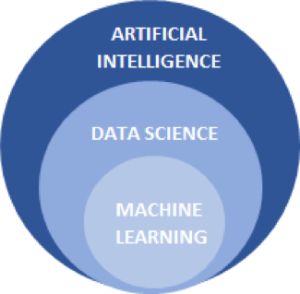 Machine Learning in Finance | Data Driven Investor