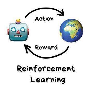 Machine Learning - Aprendizagem por Reforço