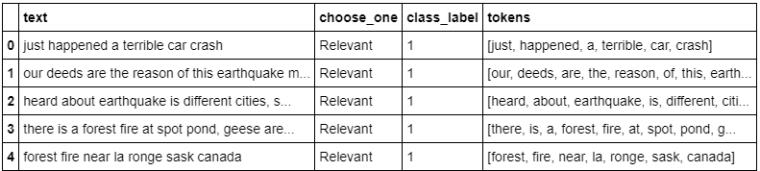 Processamento de linguagem natural tabela
