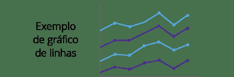 Tipo de Gráfico de Linha
