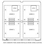 MV/9800 Memory