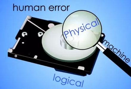 physical logical data loss