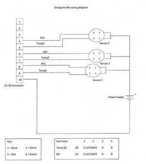 Connecting Omega Sensors to an Accsense A110 Pod  CAS