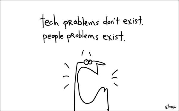 Tech Problems
