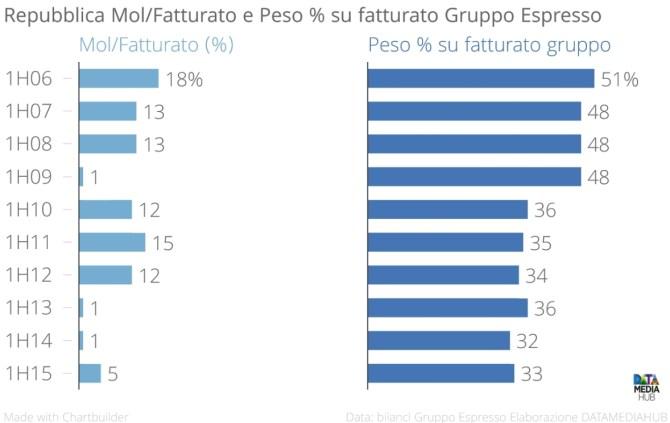 repubblica_espresso3