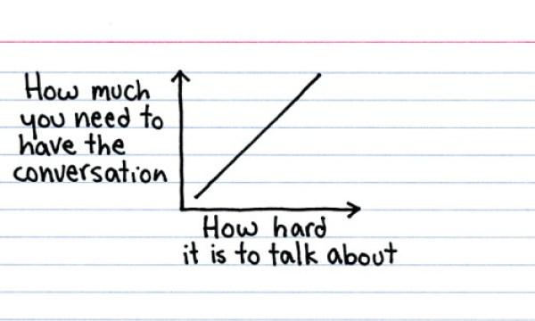 Conversation Vs Diffcult