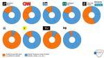 Social Media: Piattaforme o Editori?