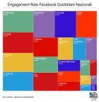 Newsbrand, Social Media &amp; <span class=
