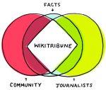 Wikitribune: il fact checking ai lettori sul modello Wikipedia