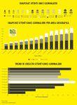 I Dolori di Snapchat in una Infografica