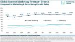 Content Marketing: Opportunità per Brand & Publisher