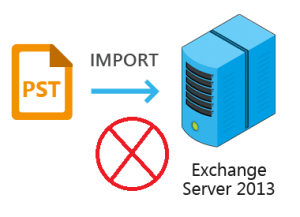 exchange2003-to-2007
