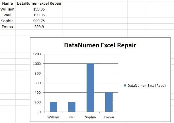3 Ways to Add an Average Line to Your Charts in Excel (Part I