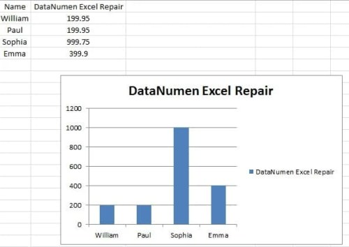 Ways To Add An Average Line To Your Charts In Excel Part I