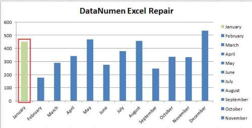 2 Methods to Make Column Chart More Intuitive by Changing