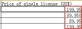 Original Number Format