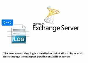 Working With Message Tracking Logs In Ms Exchange For Forensics Analysis