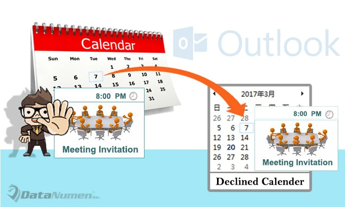 Auto Archive Declined Meetings to a Specific Calendar