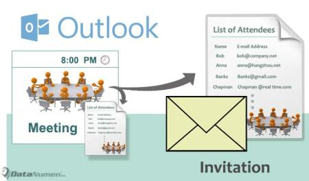 Auto Insert the List of Attendees into the Body When Sending a Meeting Invitation