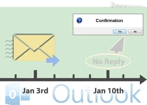 Get a Notification If Not Receiving the Reply of a Specific Email