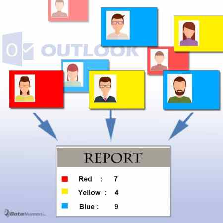 Get the Count of Outlook Contacts in Each Color Category