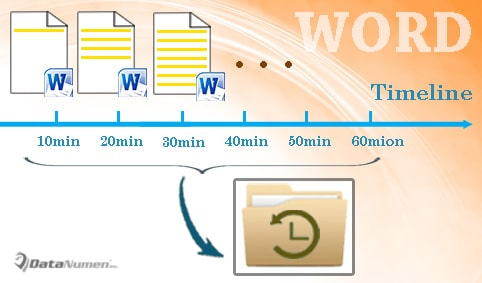 Periodically Back Up Multiple Revisions of Your Word Document