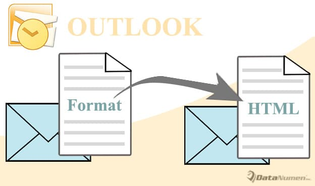 Auto Change the Body Format of Incoming Emails