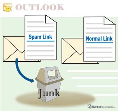 Auto Move the Incoming Emails with Specific Hyperlinks to Junk E-mail Folder