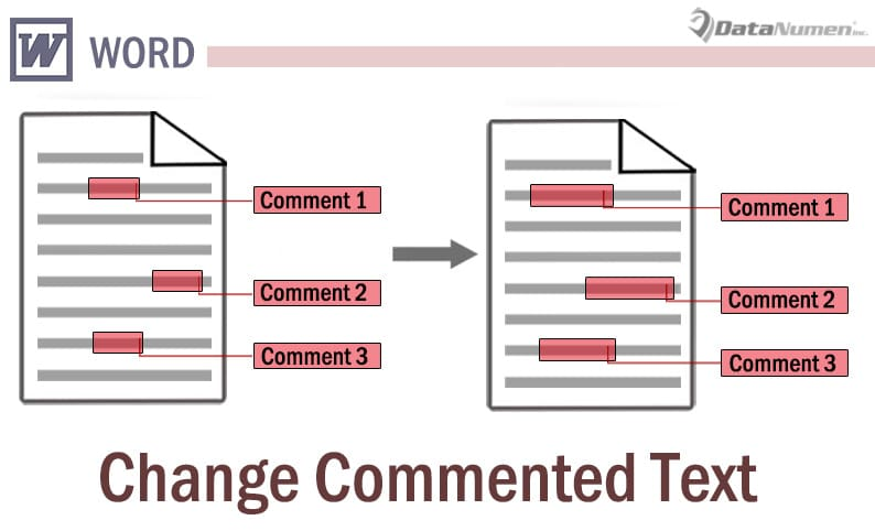 Change a Commented Text in Your Word Document
