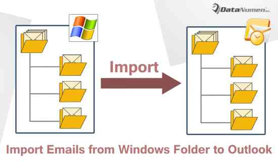 3 Methods to Import Emails from a Windows Folder to Your Outlook