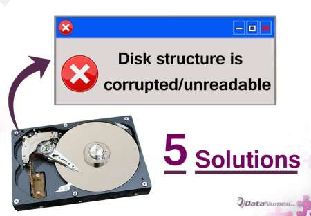 """5 Solutions to """"The disk structure is corrupted and unreadable"""" Error"""