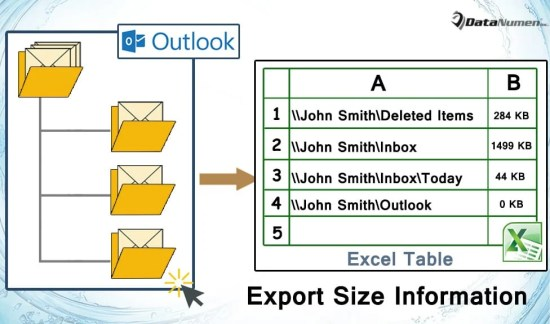 Quickly Export the Size Information of All Folders in a PST File to an Excel File