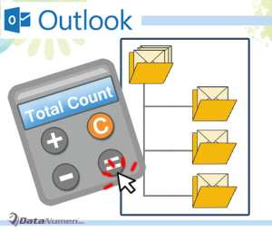 Quickly Get the Total Count of Items in a Folder and All Its Subfolders via Outlook VBA