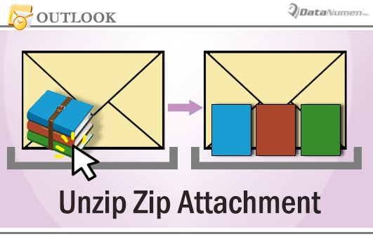 Unzip the .Zip Attachments Directly in Outlook via VBA