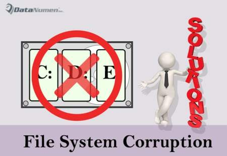 What to Do If File System Gets Corrupted