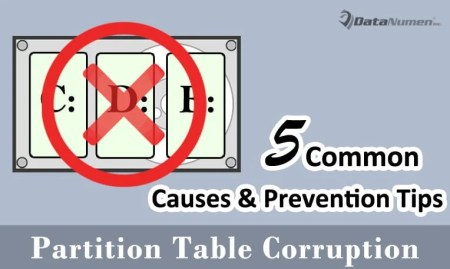 5 Most Common Causes & Prevention Tips for Disk Partition Table Corruption