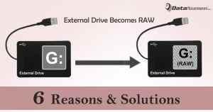 External Drive Error