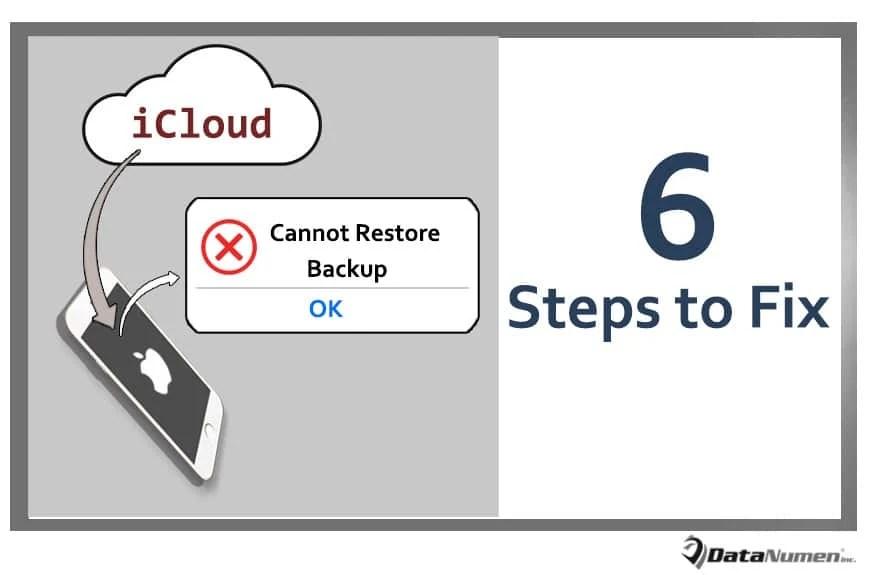 6 Steps to Fix