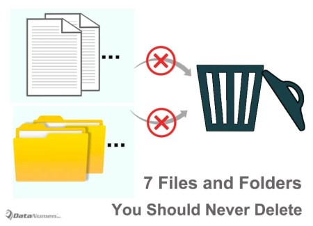 7 Files and Folders You Should Never Delete on Windows