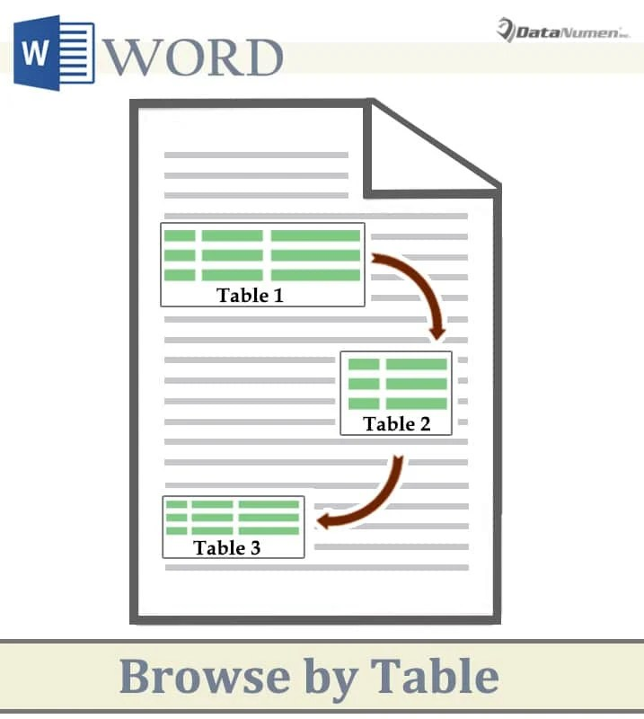 Browse by Table in Your Word Document