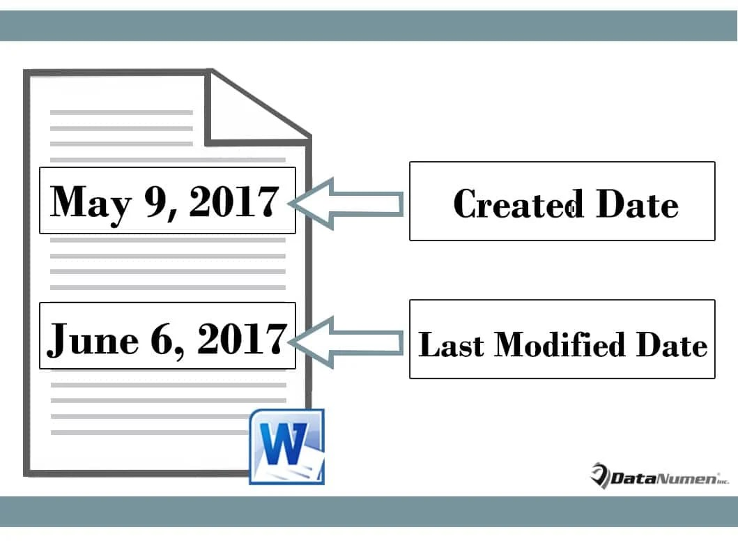 3 Quick Ways to Insert the Created or Last Modified Date