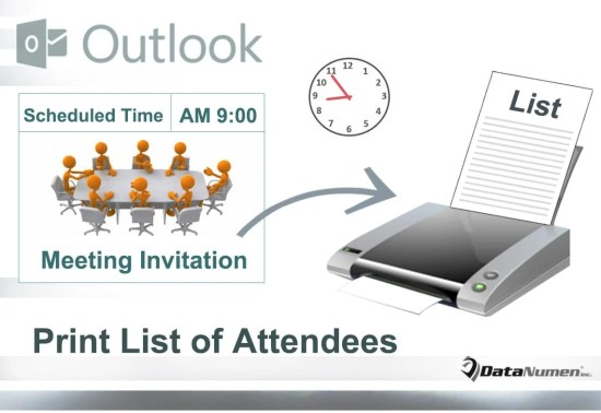 Auto Print the Attendee List a Few Minutes before an Outlook Meeting Starts