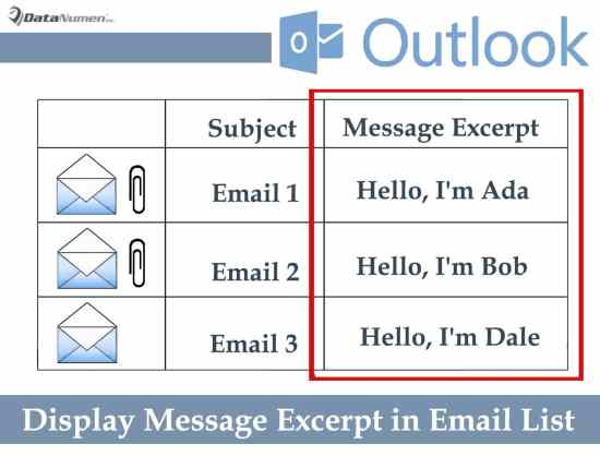 Display Message Excerpt in Email List via Outlook VBA
