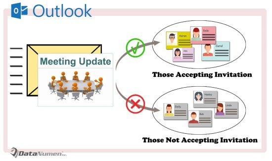 Send Outlook Meeting Updates Only to Those Who Accepted the Invitation