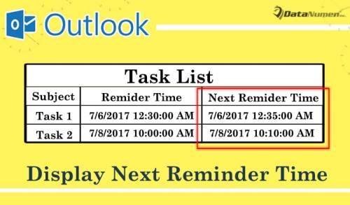 How To Display Next Reminder Time In Task List With Outlook Vba