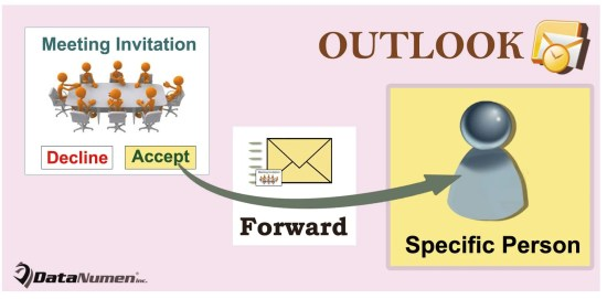 Auto Forward a Meeting Invitation to a Specific Person when Accepting