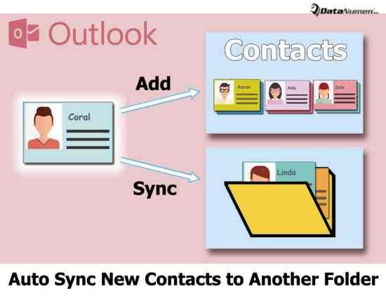 Auto Sync New Contacts to another Contacts Folder in Outlook