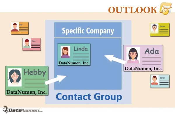 Quickly Create a Contact Group from the Contacts of a Specific Company