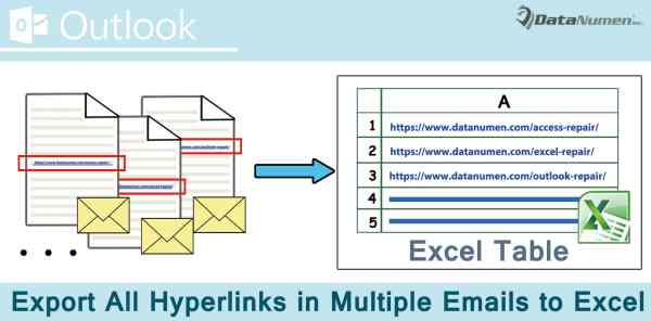 Quickly Export All Hyperlinks in Multiple Outlook Emails to Excel